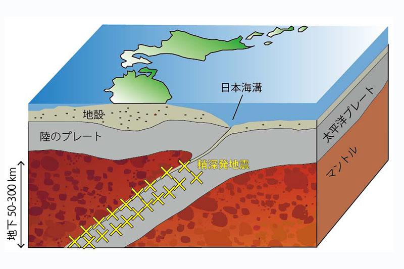 プレート 日本 地震 地震(じしん)の多い国 日本