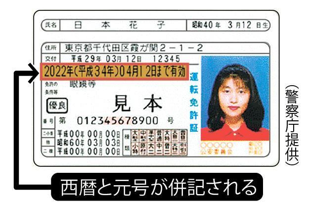 免許更新 東京