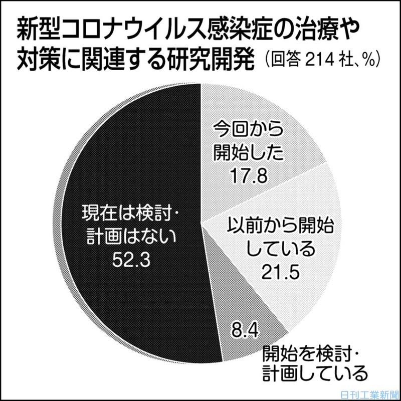 コロナ 電機 市 上田 三洋