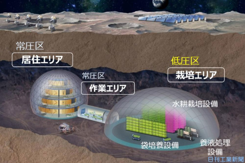 竹中工務店など5者、宇宙滞在の食要素研究 低圧環境で植物生育確認