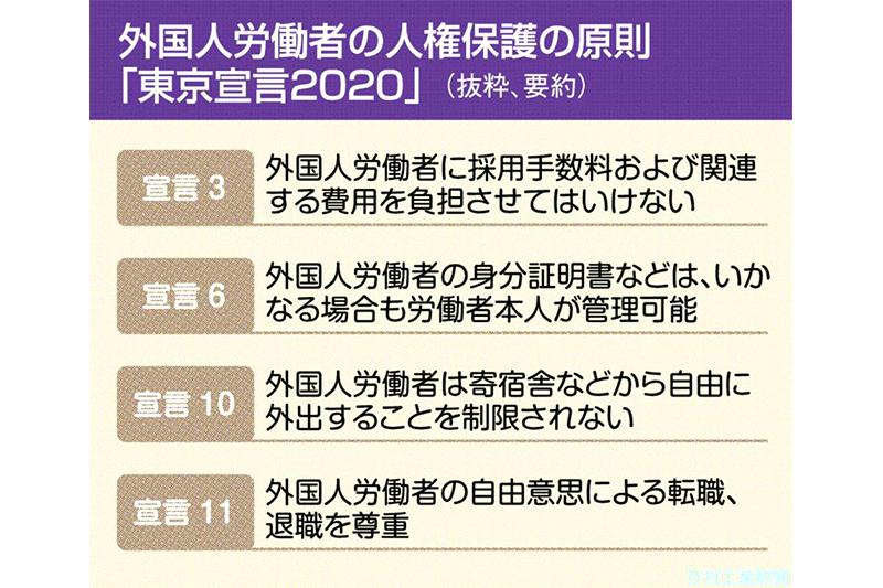外国人労働者の人権侵害リスク防げ NGO「東京宣言」に大手企業賛同