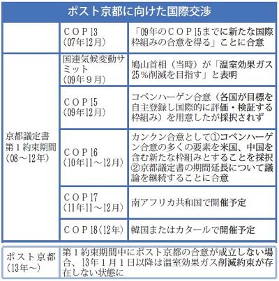 2011年11月24日 総合1 | 日刊工...