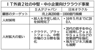 日本 電子 計算機 システム 障害