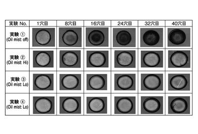 【別刷特集】チタン合金(Ti6Al4V)の高能率・高精度穴加工の課題