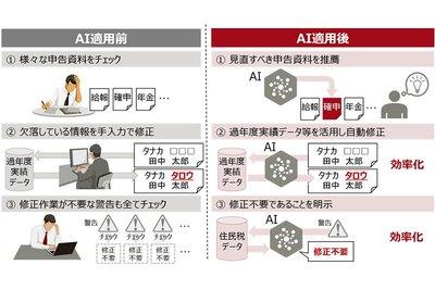 富士通、東京・練馬区とAI活用実証 住民税業務を効率化