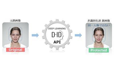 凸版印刷、AIの個人特定防止サービス 顔画像を識別不能に加工
