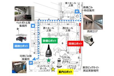 都産技研と東京ビッグサイト、サービスロボ4種を実証