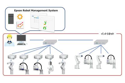エプソン、複数ロボの一括管理システム 保守・工場運営を効率化