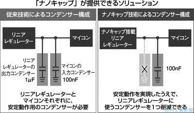 ローム、コンデンサー容量10分の1 車載用電源回路技術を開発