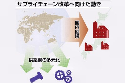 経産省、ASEANに供給網促す 製造業の多元化助成