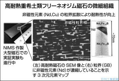 材料進化の最前線 NIMS最新成果/希少元素なしで永久磁石