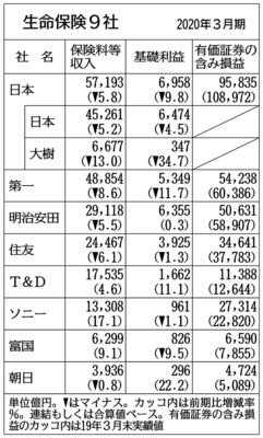異動 2020 県 教員 埼玉 人事異動情報