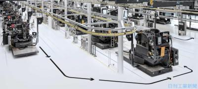 DMG森精機、独に自動化モデル工場 生産性3割向上