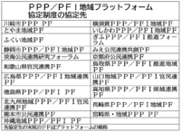 PPP・PFI活用、経済活性化 政府、川崎市など21地域と支援協定